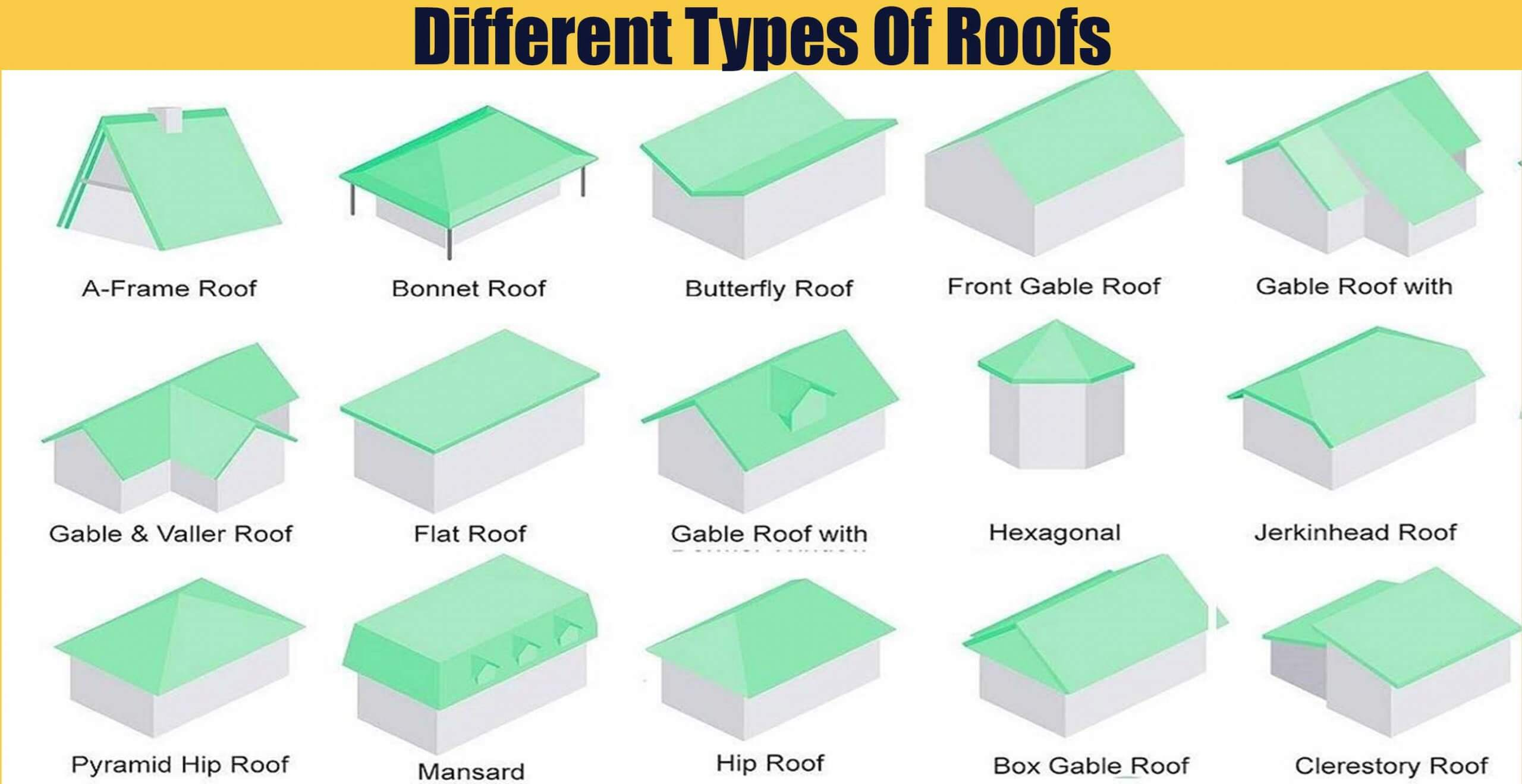 Diffe Types Of Roofs Engineering