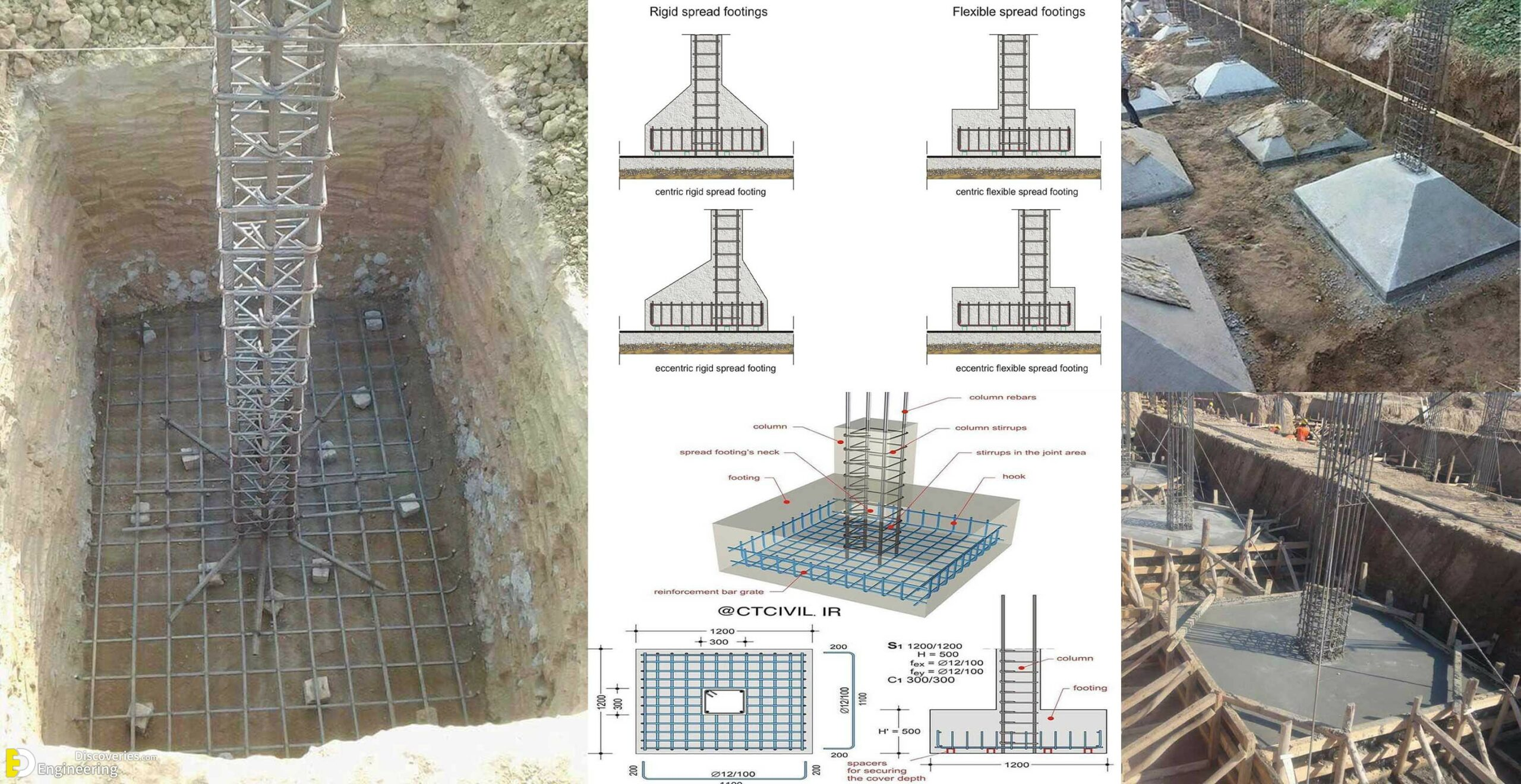 Reinforcement Detailing Of Isolated Footing Engineering Discoveries